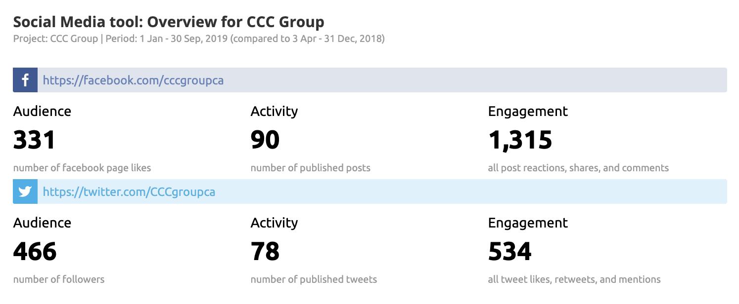 CCC-social-media